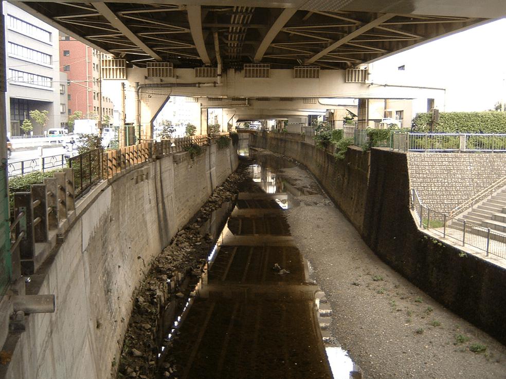 古川水系古川