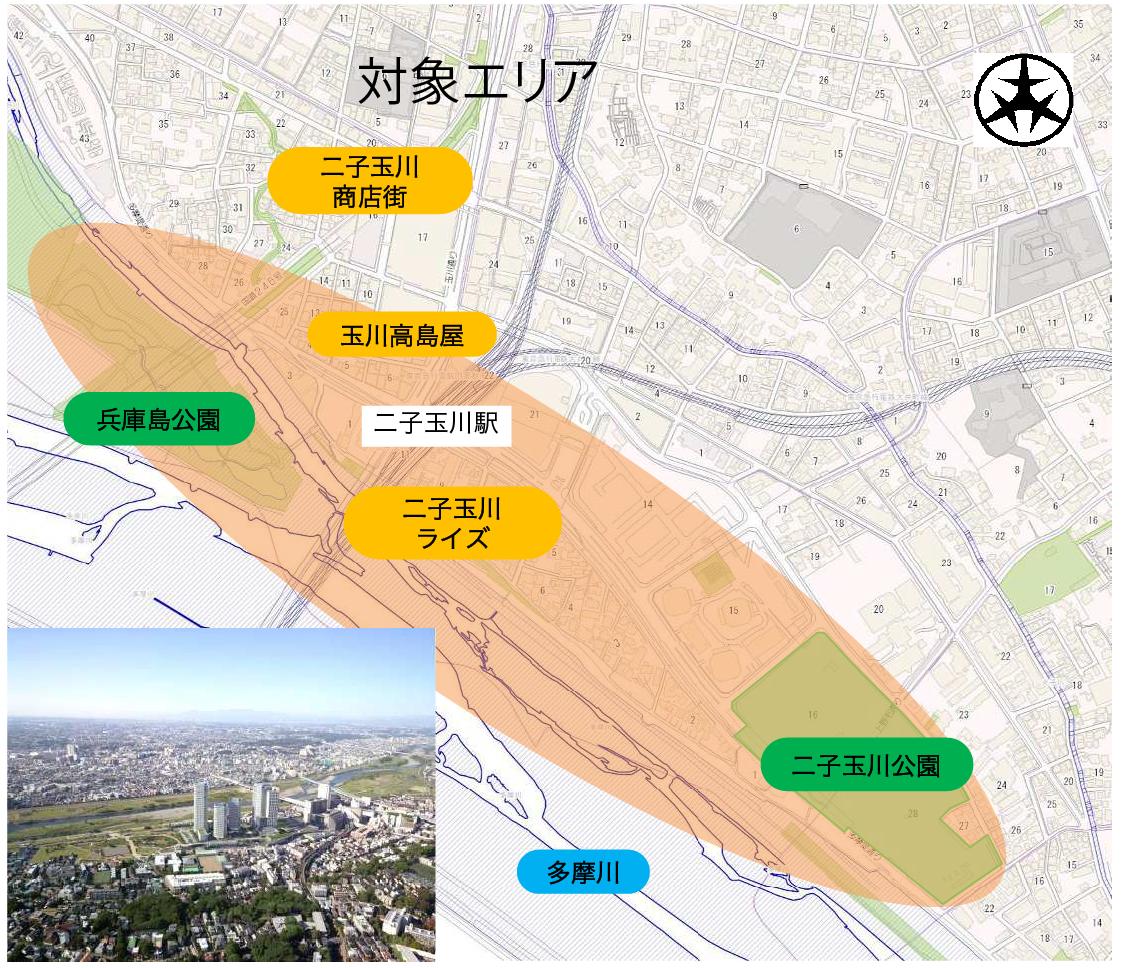 s-area